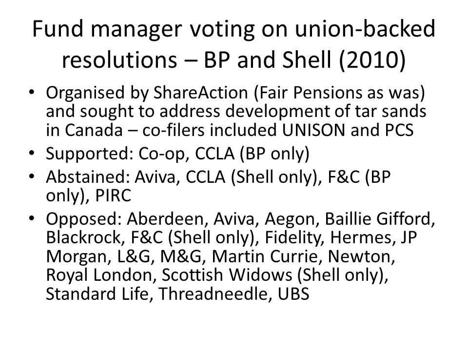 Fund manager voting on union-backed resolutions – BP and Shell (2010) Organised by ShareAction (Fair Pensions as was) and sought to address development of tar sands in Canada – co-filers included UNISON and PCS Supported: Co-op, CCLA (BP only) Abstained: Aviva, CCLA (Shell only), F&C (BP only), PIRC Opposed: Aberdeen, Aviva, Aegon, Baillie Gifford, Blackrock, F&C (Shell only), Fidelity, Hermes, JP Morgan, L&G, M&G, Martin Currie, Newton, Royal London, Scottish Widows (Shell only), Standard Life, Threadneedle, UBS