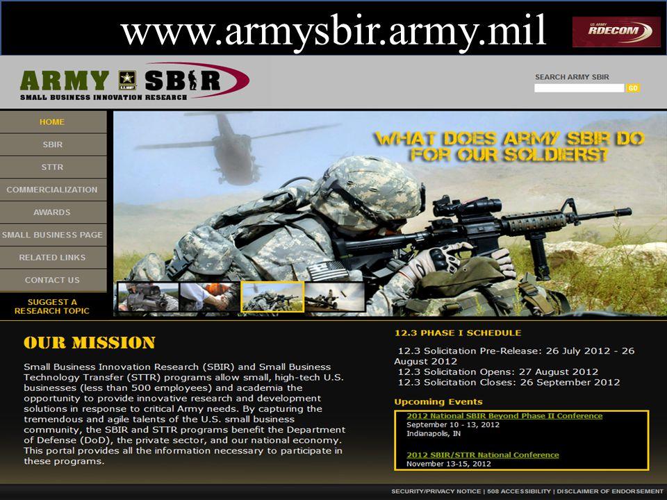 7 May 200913 www.armysbir.army.mil