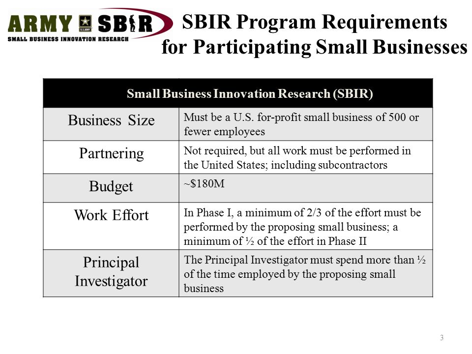 SBIR Program Requirements for Participating Small Businesses Business Size Must be a U.S.