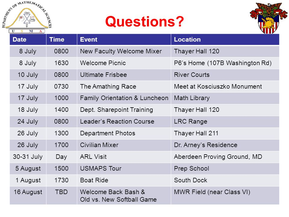 Questions? DateTimeEventLocation 8 July0800New Faculty Welcome MixerThayer Hall 120 8 July1630Welcome PicnicP6's Home (107B Washington Rd) 10 July0800