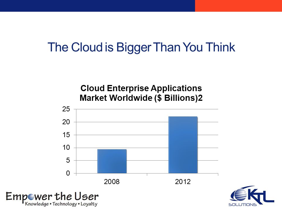 The Cloud is Bigger Than You Think