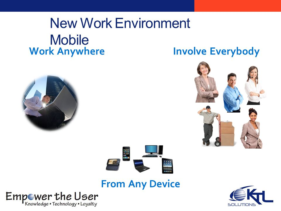 New Work Environment Mobile Involve Everybody From Any Device Work Anywhere