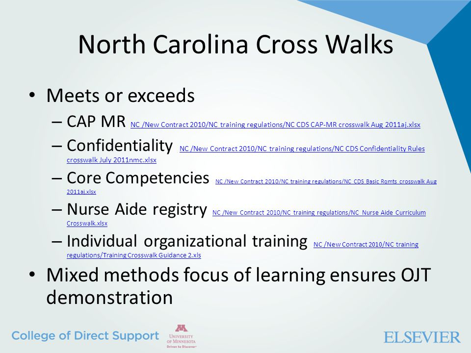 North Carolina Cross Walks Meets or exceeds – CAP MR NC /New Contract 2010/NC training regulations/NC CDS CAP-MR crosswalk Aug 2011aj.xlsx NC /New Contract 2010/NC training regulations/NC CDS CAP-MR crosswalk Aug 2011aj.xlsx – Confidentiality NC /New Contract 2010/NC training regulations/NC CDS Confidentiality Rules crosswalk July 2011nmc.xlsx NC /New Contract 2010/NC training regulations/NC CDS Confidentiality Rules crosswalk July 2011nmc.xlsx – Core Competencies NC /New Contract 2010/NC training regulations/NC CDS Basic Rqmts crosswalk Aug 2011aj.xlsx NC /New Contract 2010/NC training regulations/NC CDS Basic Rqmts crosswalk Aug 2011aj.xlsx – Nurse Aide registry NC /New Contract 2010/NC training regulations/NC Nurse Aide Curriculum Crosswalk.xlsx NC /New Contract 2010/NC training regulations/NC Nurse Aide Curriculum Crosswalk.xlsx – Individual organizational training NC /New Contract 2010/NC training regulations/Training Crosswalk Guidance 2.xls NC /New Contract 2010/NC training regulations/Training Crosswalk Guidance 2.xls Mixed methods focus of learning ensures OJT demonstration