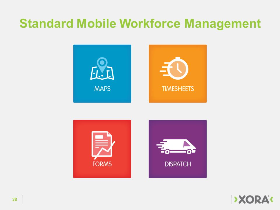 38 Standard Mobile Workforce Management