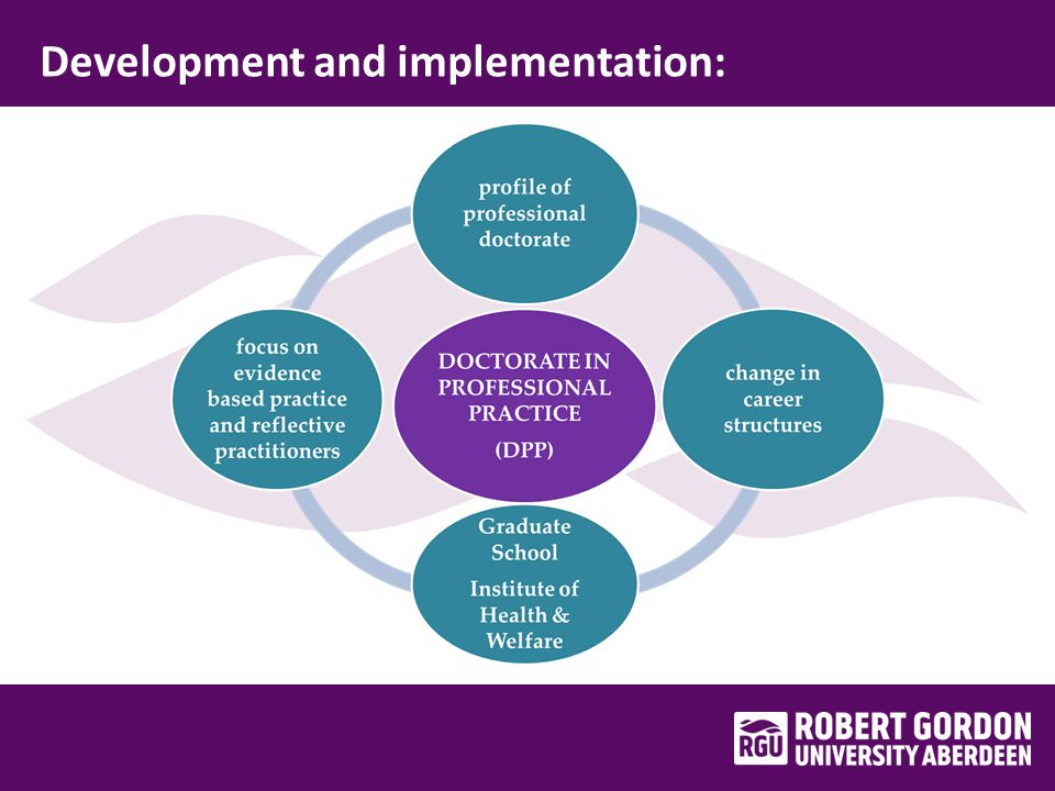 Programme outline: 5 years part time – Year 1: 2 X 30 credit modules – Year 2: 2 X 30 credit module – Years 3 – 5:420 credit research project Facilitate progress within a busy work environment
