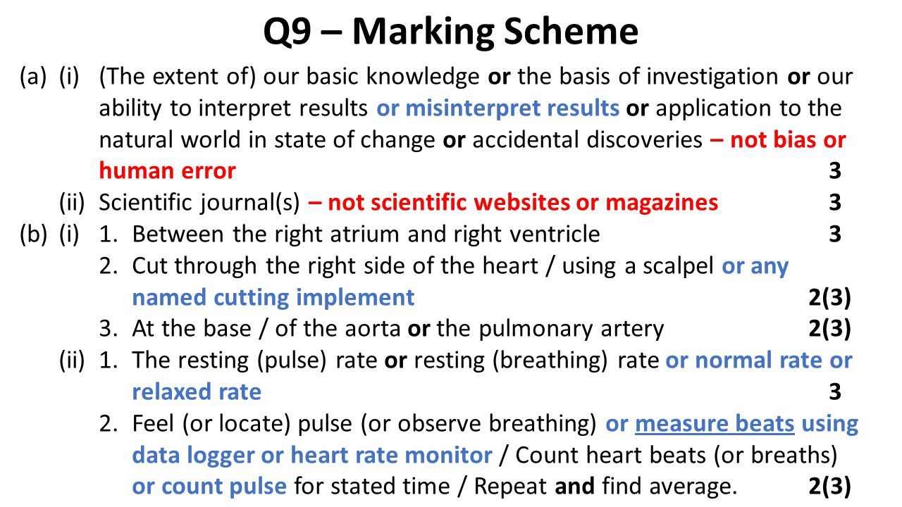 Q9 – Marking Scheme (a)(i)(The extent of) our basic knowledge or the basis of investigation or our ability to interpret results or misinterpret results or application to the natural world in state of change or accidental discoveries – not bias or human error3 (ii)Scientific journal(s) – not scientific websites or magazines3 (b)(i)1.Between the right atrium and right ventricle3 2.Cut through the right side of the heart / using a scalpel or any named cutting implement2(3) 3.At the base / of the aorta or the pulmonary artery2(3) (ii)1.The resting (pulse) rate or resting (breathing) rate or normal rate or relaxed rate3 2.Feel (or locate) pulse (or observe breathing) or measure beats using data logger or heart rate monitor / Count heart beats (or breaths) or count pulse for stated time / Repeat and find average.2(3)