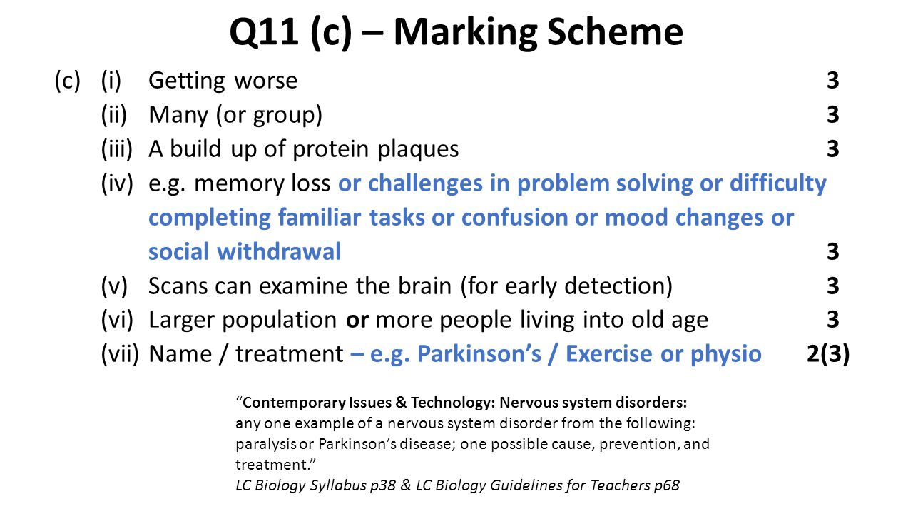 Q11 (c) – Marking Scheme Contemporary Issues & Technology: Nervous system disorders: any one example of a nervous system disorder from the following: paralysis or Parkinson's disease; one possible cause, prevention, and treatment. LC Biology Syllabus p38 & LC Biology Guidelines for Teachers p68 (c)(i)Getting worse3 (ii)Many (or group)3 (iii)A build up of protein plaques3 (iv)e.g.