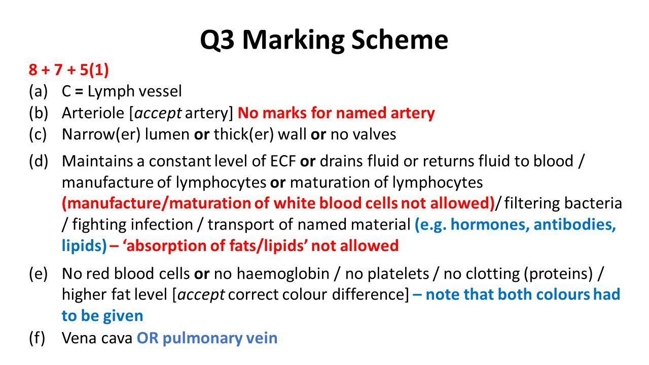 Q15 (b) – Marking Scheme (b)(i)e.g.