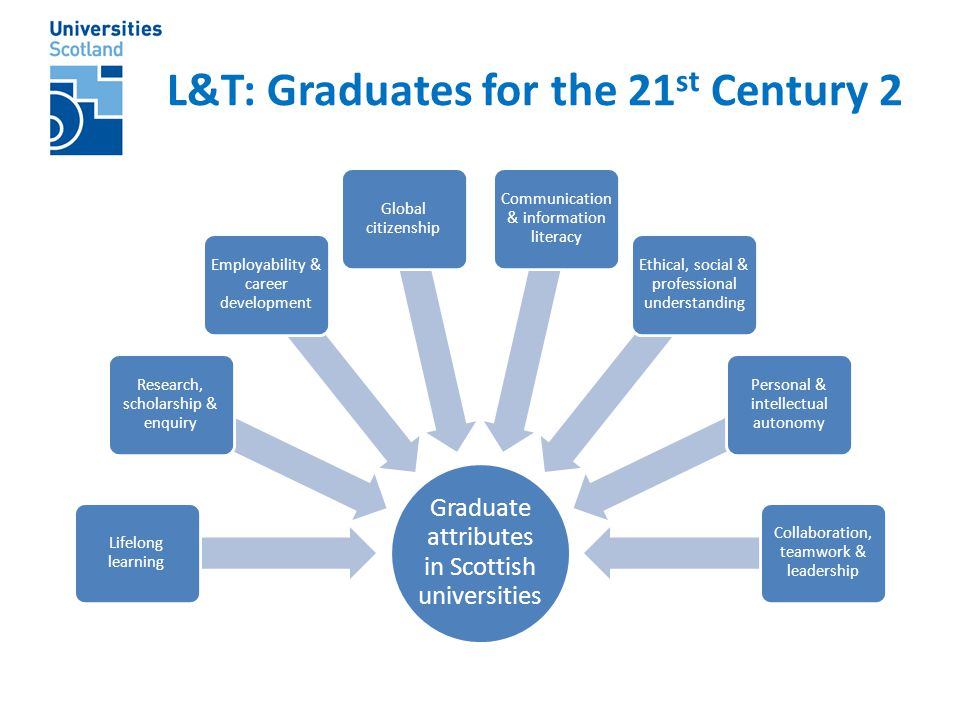 L&T: Graduates for the 21 st Century 2 Graduate attributes in Scottish universities Lifelong learning Research, scholarship & enquiry Employability &
