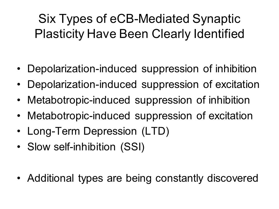 Six Types of eCB-Mediated Synaptic Plasticity Have Been Clearly Identified Depolarization-induced suppression of inhibition Depolarization-induced suppression of excitation Metabotropic-induced suppression of inhibition Metabotropic-induced suppression of excitation Long-Term Depression (LTD) Slow self-inhibition (SSI) Additional types are being constantly discovered