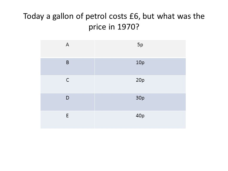 Today a gallon of petrol costs £6, but what was the price in 1970? A5p B10p C20p D30p E40p