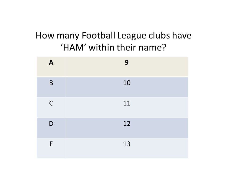 A9 B10 C11 D12 E13 How many Football League clubs have 'HAM' within their name?