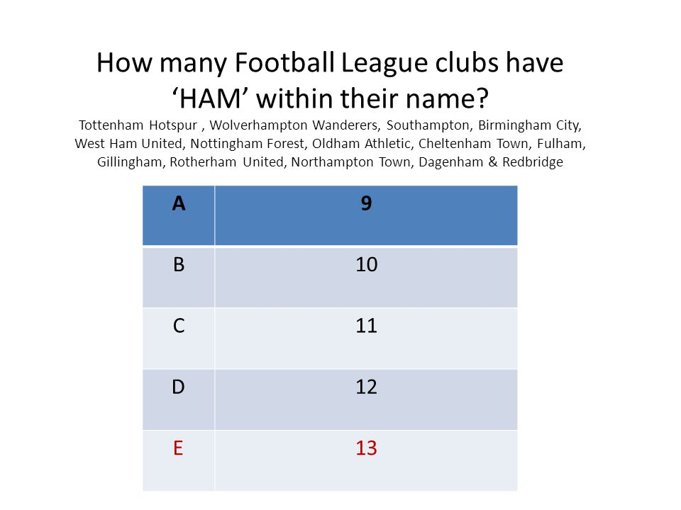 A9 B10 C11 D12 E13 How many Football League clubs have 'HAM' within their name? Tottenham Hotspur, Wolverhampton Wanderers, Southampton, Birmingham Ci