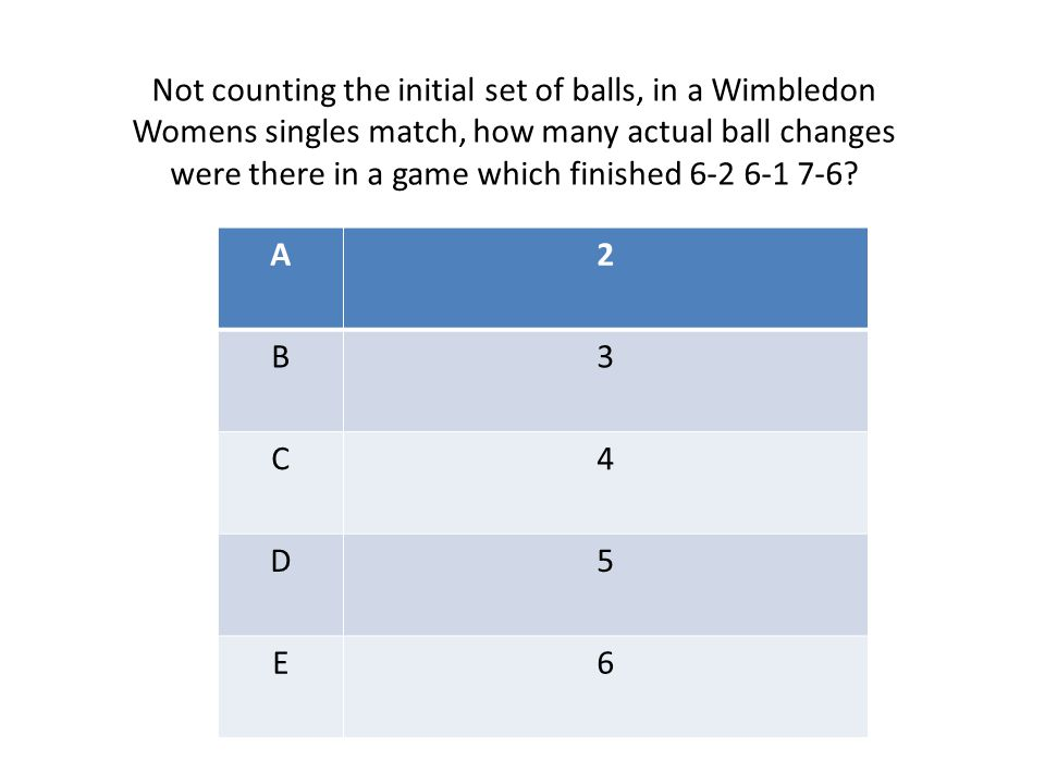 A2 B3 C4 D5 E6 Not counting the initial set of balls, in a Wimbledon Womens singles match, how many actual ball changes were there in a game which fin