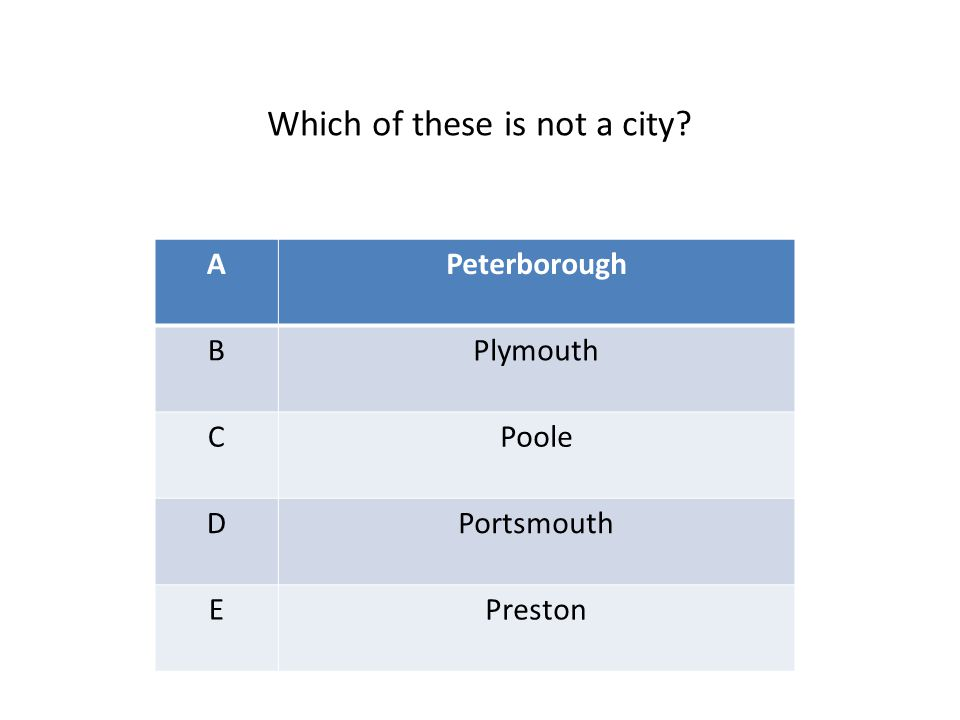 APeterborough BPlymouth CPoole DPortsmouth EPreston Which of these is not a city?