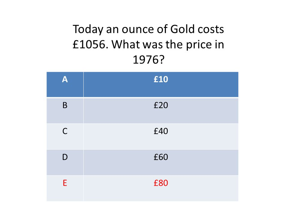 A£10 B£20 C£40 D£60 E£80 Today an ounce of Gold costs £1056. What was the price in 1976?
