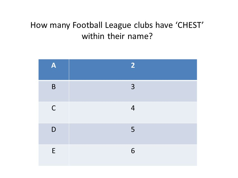 A2 B3 C4 D5 E6 How many Football League clubs have 'CHEST' within their name?