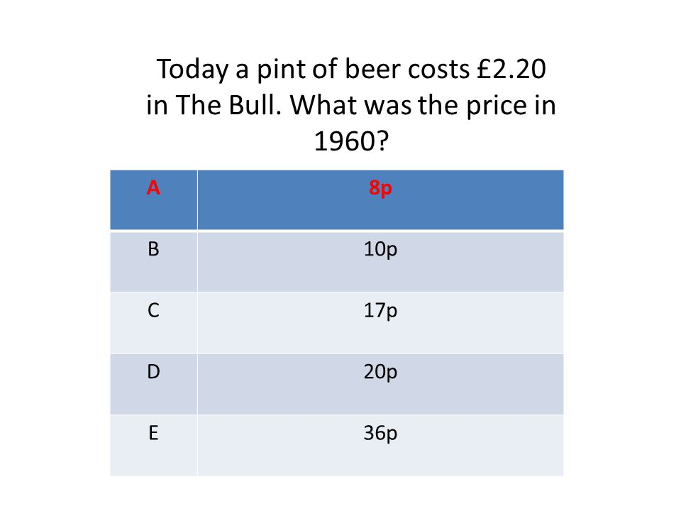 A8p B10p C17p D20p E36p Today a pint of beer costs £2.20 in The Bull. What was the price in 1960?