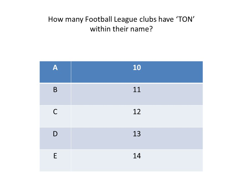 A10 B11 C12 D13 E14 How many Football League clubs have 'TON' within their name?