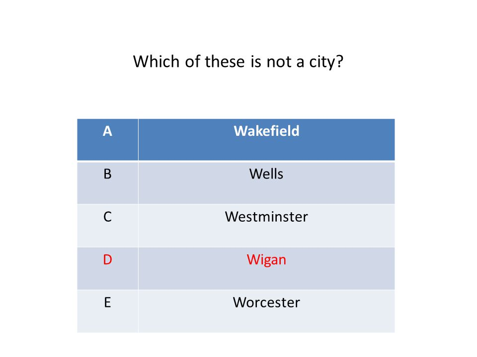 AWakefield BWells CWestminster DWigan EWorcester Which of these is not a city?
