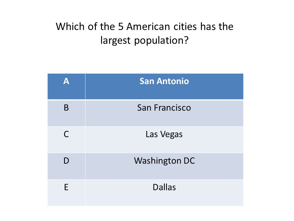 ASan Antonio BSan Francisco CLas Vegas DWashington DC EDallas Which of the 5 American cities has the largest population?