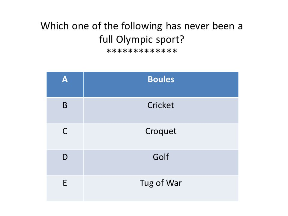 ABoules BCricket CCroquet DGolf ETug of War Which one of the following has never been a full Olympic sport? *************