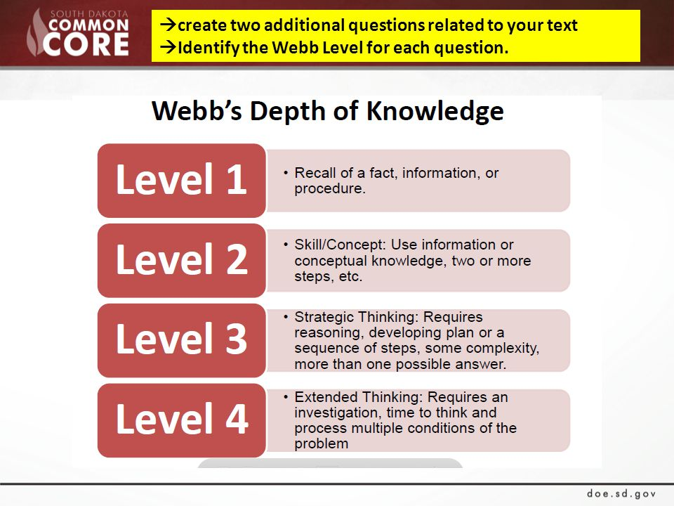  create two additional questions related to your text  Identify the Webb Level for each question.