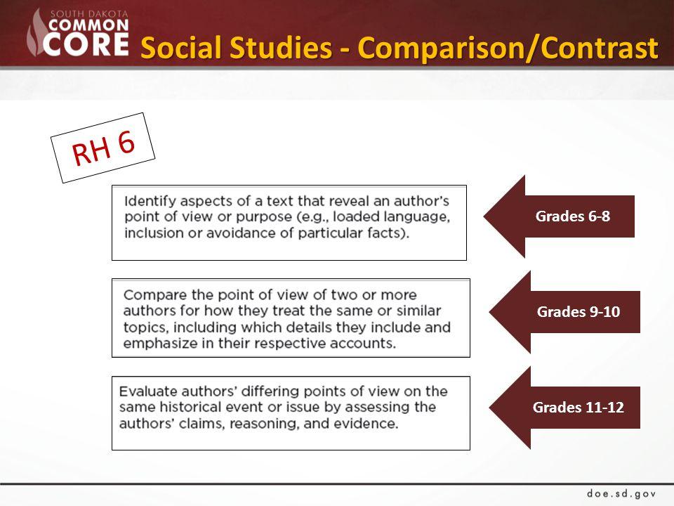 Social Studies - Comparison/Contrast Social Studies - Comparison/Contrast RH 6 Grades 6-8Grades 9-10Grades 11-12