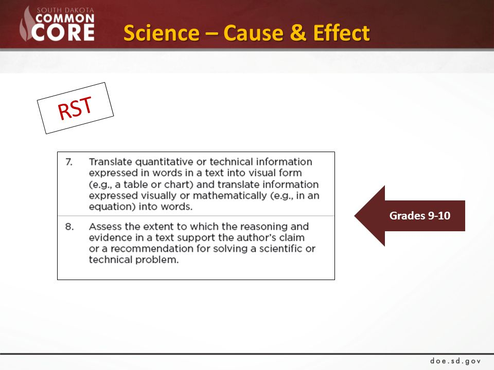 Science – Cause & Effect RST Grades 9-10