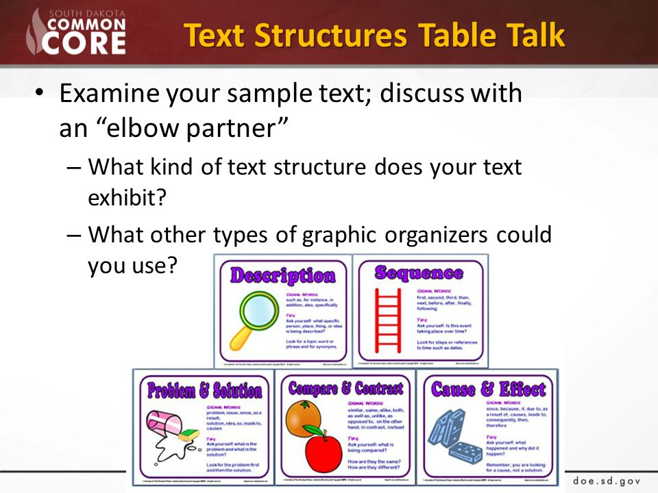 Text Structures Table Talk Text Structures Table Talk Examine your sample text; discuss with an elbow partner – What kind of text structure does your text exhibit.