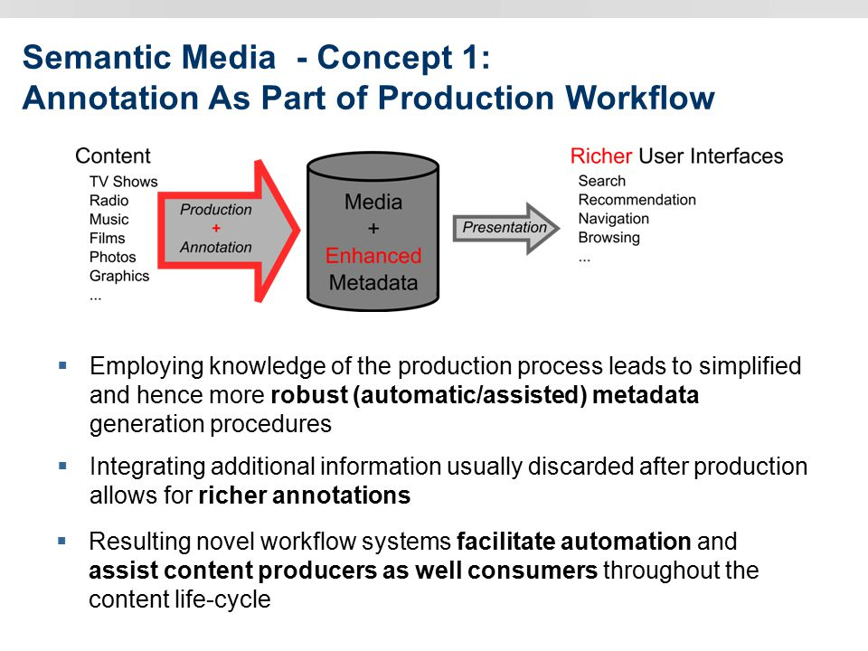 Semantic Media - Concept 1: Annotation As Part of Production Workflow  Employing knowledge of the production process leads to simplified and hence more robust (automatic/assisted) metadata generation procedures  Integrating additional information usually discarded after production allows for richer annotations  Resulting novel workflow systems facilitate automation and assist content producers as well consumers throughout the content life-cycle