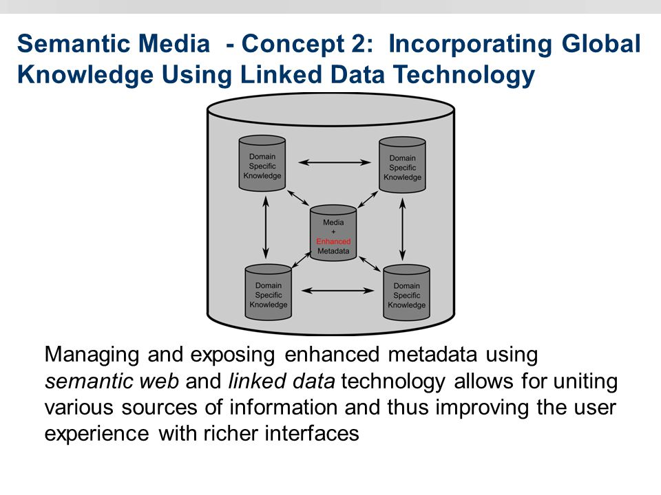 Semantic Media - Concept 2: Incorporating Global Knowledge Using Linked Data Technology Managing and exposing enhanced metadata using semantic web and linked data technology allows for uniting various sources of information and thus improving the user experience with richer interfaces