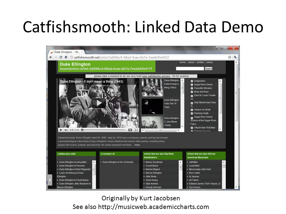 Catfishsmooth: Linked Data Demo Originally by Kurt Jacobsen See also http://musicweb.academiccharts.com