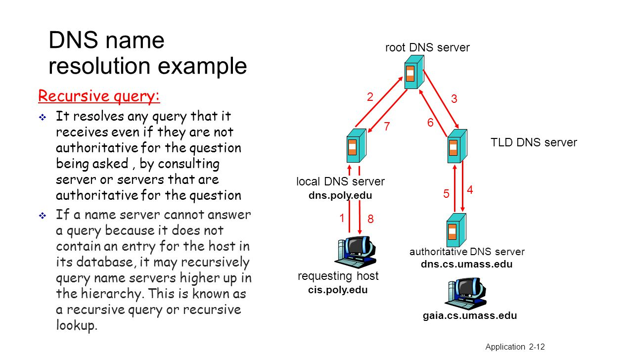requesting host cis.poly.edu gaia.cs.umass.edu root DNS server local DNS server dns.poly.edu 1 2 4 5 6 authoritative DNS server dns.cs.umass.edu 7 8 TLD DNS server 3 Recursive query:  It resolves any query that it receives even if they are not authoritative for the question being asked, by consulting server or servers that are authoritative for the question  If a name server cannot answer a query because it does not contain an entry for the host in its database, it may recursively query name servers higher up in the hierarchy.