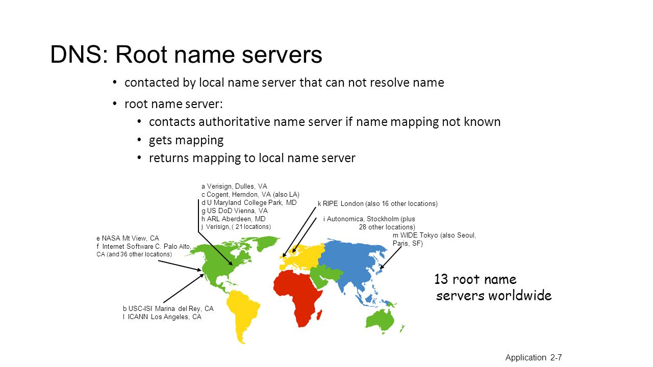 DNS: Root name servers contacted by local name server that can not resolve name root name server: contacts authoritative name server if name mapping not known gets mapping returns mapping to local name server 13 root name servers worldwide b USC-ISI Marina del Rey, CA l ICANN Los Angeles, CA e NASA Mt View, CA f Internet Software C.