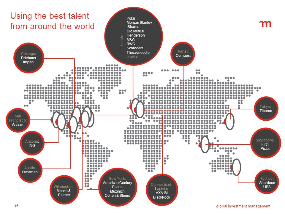 16 global investment management Using the best talent from around the world Chicago: Driehaus Timpani Austin Yacktman New York: American Century Pzena