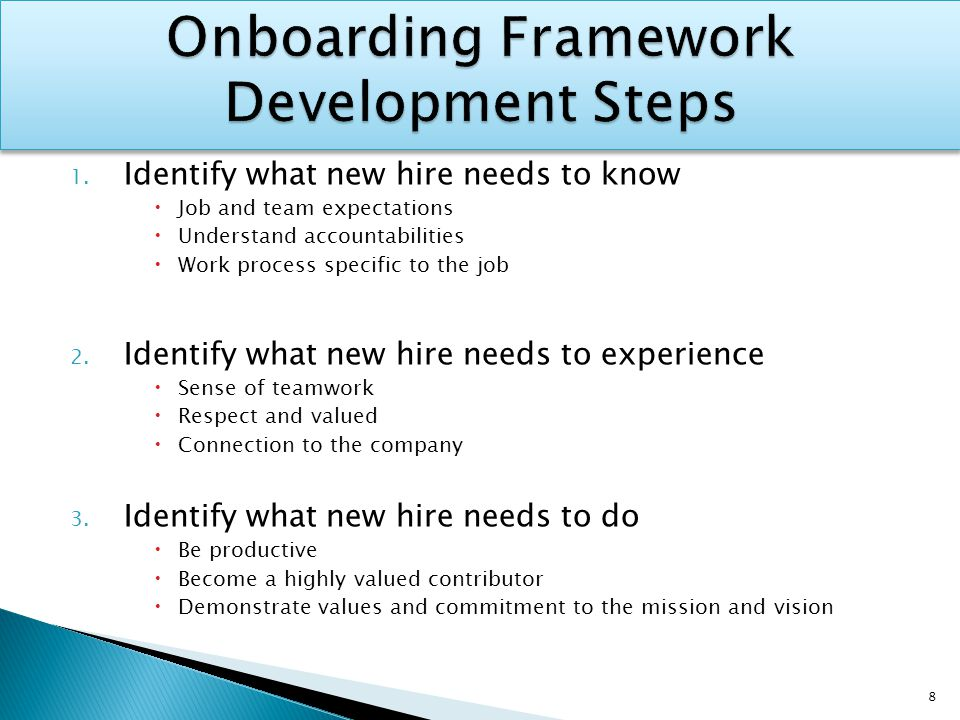 1. Identify what new hire needs to know  Job and team expectations  Understand accountabilities  Work process specific to the job 2. Identify what