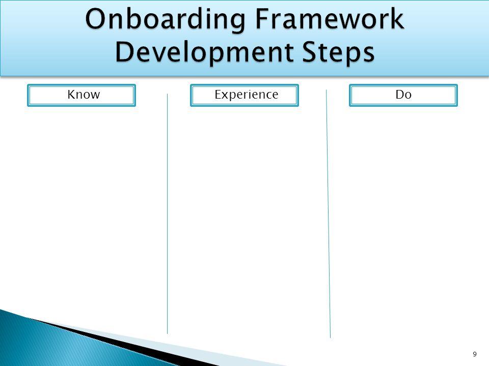 9 Onboarding Framework Development Steps Know ExperienceDo