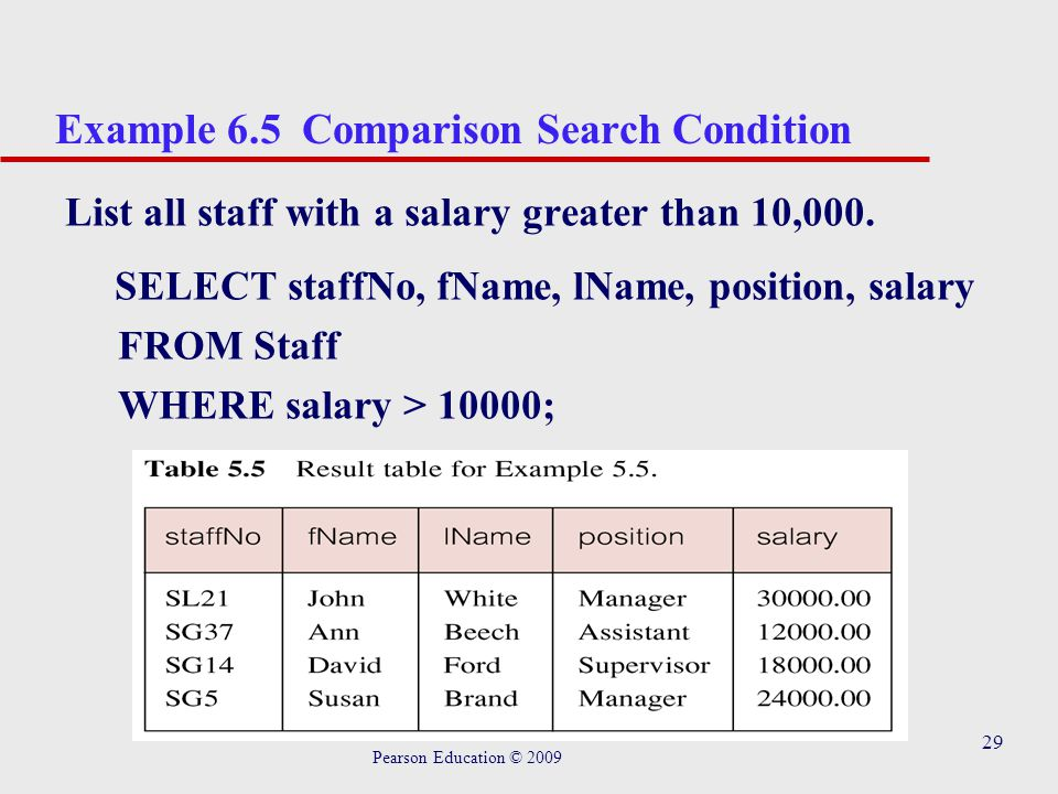 29 Example 6.5 Comparison Search Condition List all staff with a salary greater than 10,000.