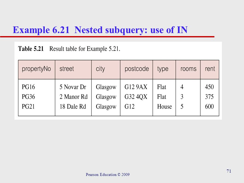 71 Example 6.21 Nested subquery: use of IN Pearson Education © 2009