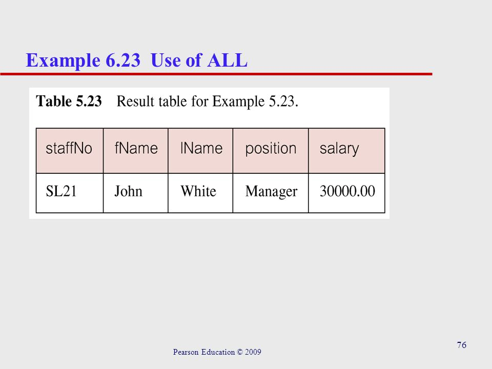 76 Example 6.23 Use of ALL Pearson Education © 2009