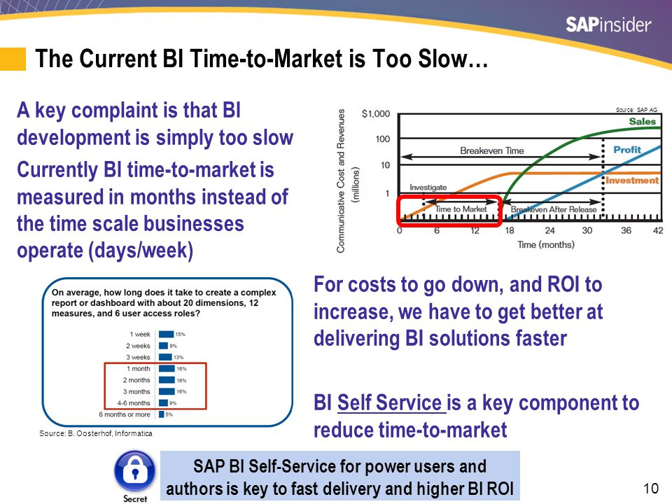 10 The Current BI Time-to-Market is Too Slow… A key complaint is that BI development is simply too slow Currently BI time-to-market is measured in mon