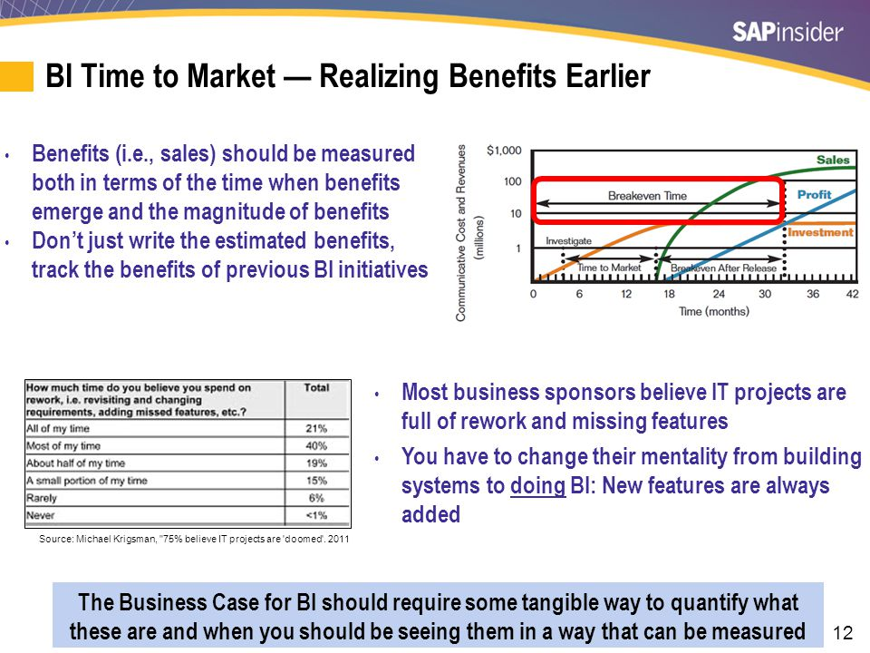 12 BI Time to Market — Realizing Benefits Earlier Benefits (i.e., sales) should be measured both in terms of the time when benefits emerge and the mag