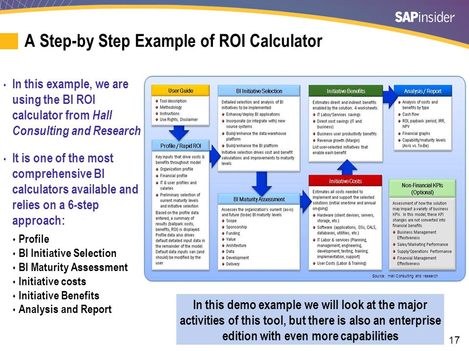 17 A Step-by Step Example of ROI Calculator In this example, we are using the BI ROI calculator from Hall Consulting and Research It is one of the mos