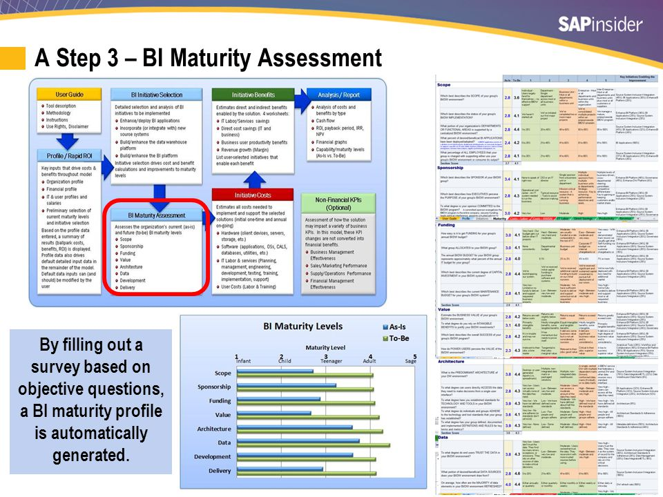 28 A Step 3 – BI Maturity Assessment By filling out a survey based on objective questions, a BI maturity profile is automatically generated.