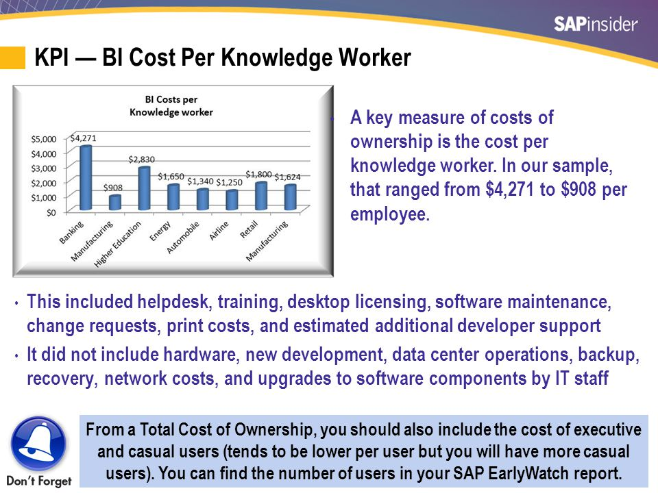 38 KPI — BI Cost Per Knowledge Worker This included helpdesk, training, desktop licensing, software maintenance, change requests, print costs, and est