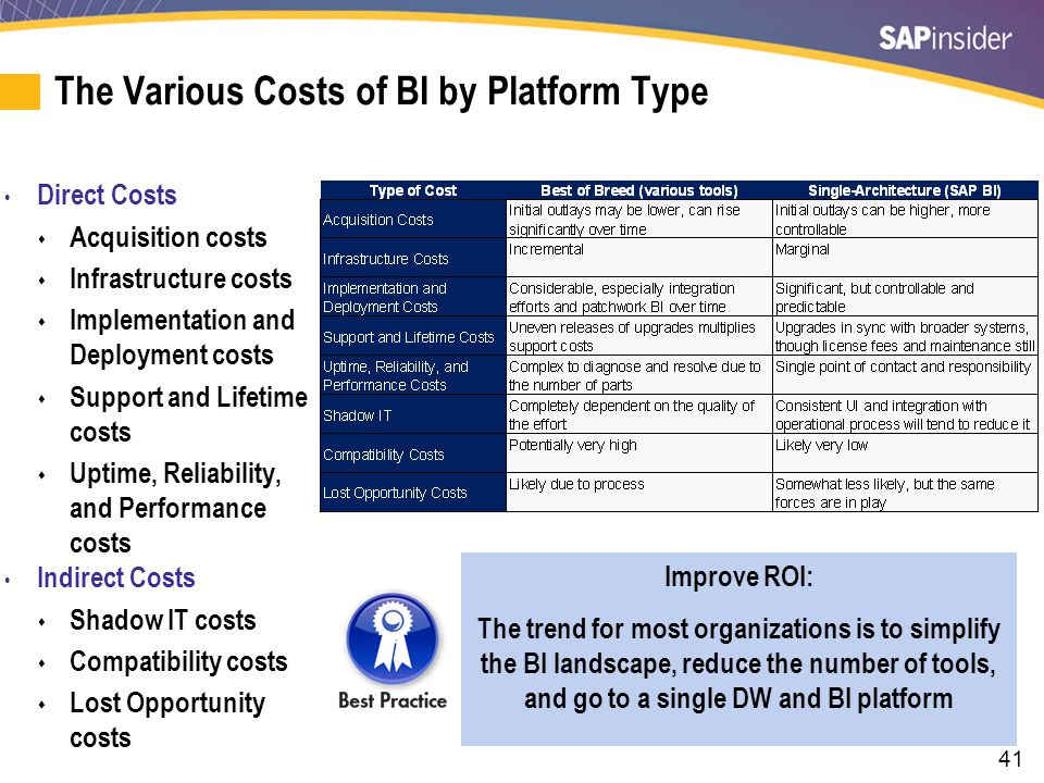 41 The Various Costs of BI by Platform Type Direct Costs  Acquisition costs  Infrastructure costs  Implementation and Deployment costs  Support an