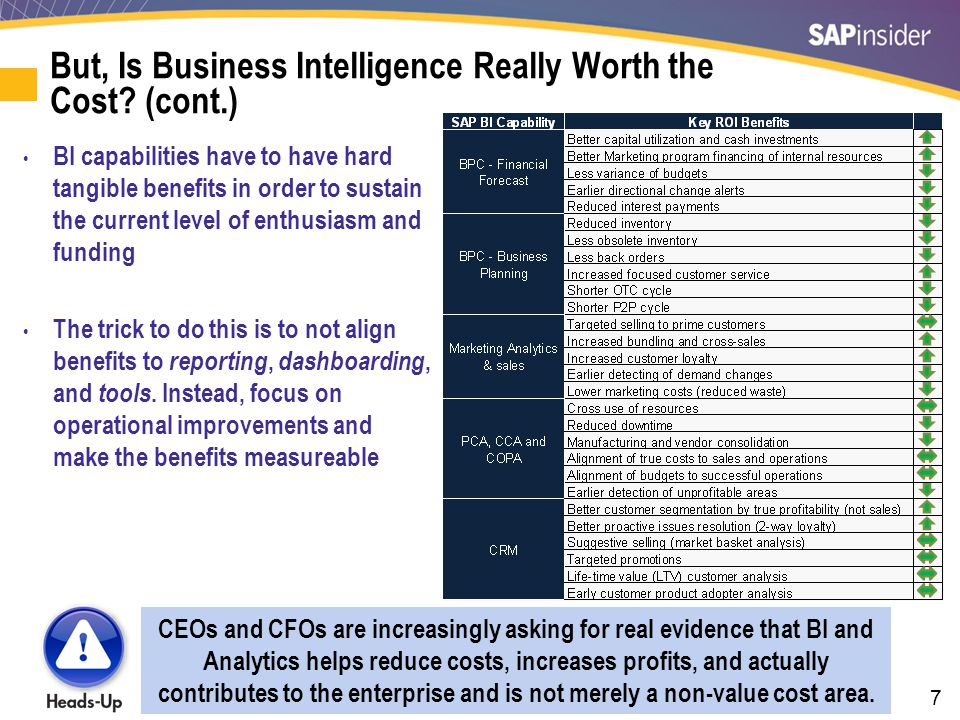 7 But, Is Business Intelligence Really Worth the Cost? (cont.) BI capabilities have to have hard tangible benefits in order to sustain the current lev