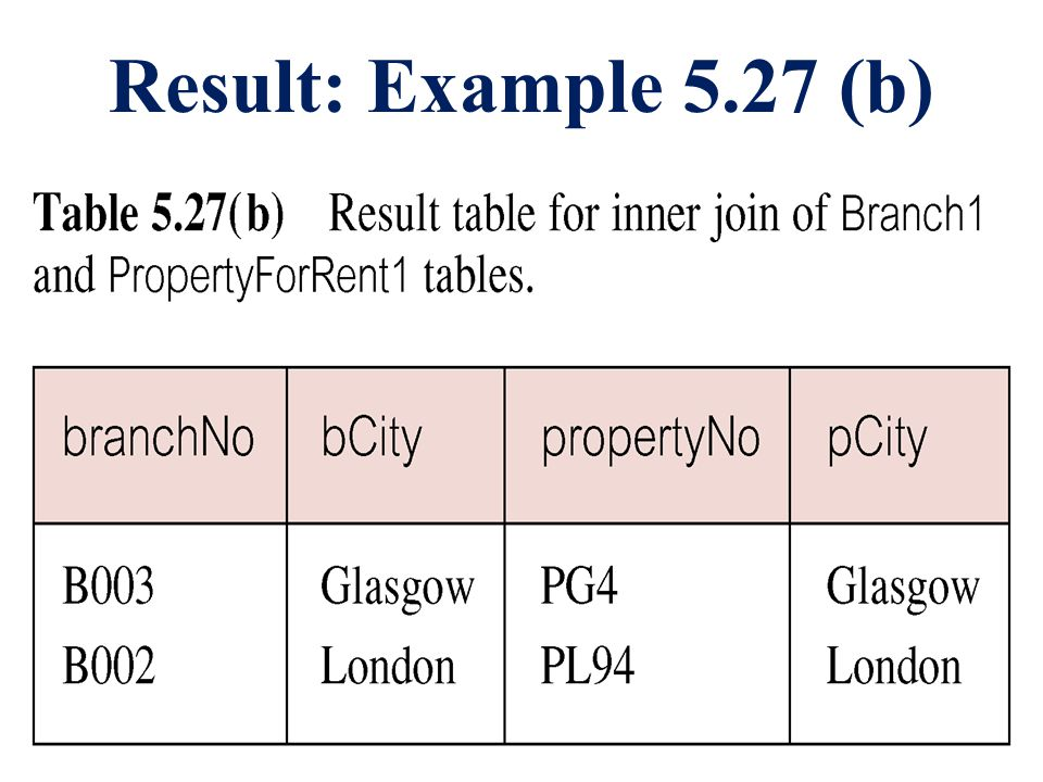 Result: Example 5.27 (b)