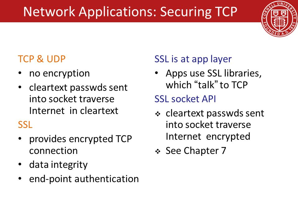 Network Applications: Securing TCP TCP & UDP no encryption cleartext passwds sent into socket traverse Internet in cleartext SSL provides encrypted TCP connection data integrity end-point authentication SSL is at app layer Apps use SSL libraries, which talk to TCP SSL socket API  cleartext passwds sent into socket traverse Internet encrypted  See Chapter 7